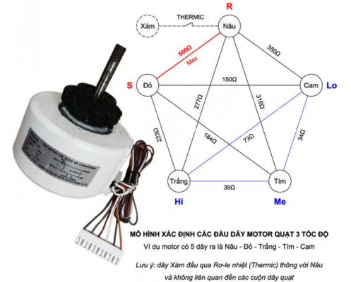 Mô hình xác định các đầu dây motor 1 pha có 5dây