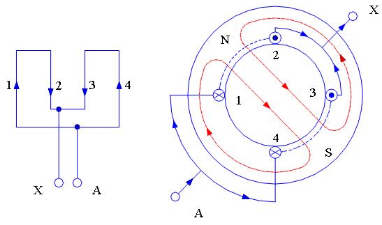 Từ trường quay tạo ra bởi một động cơ điện.